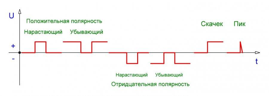 https://alexragulin.ru/img/lesson/25/2516693dbe4c9962b078526c22ba647020210321231623.jpg
