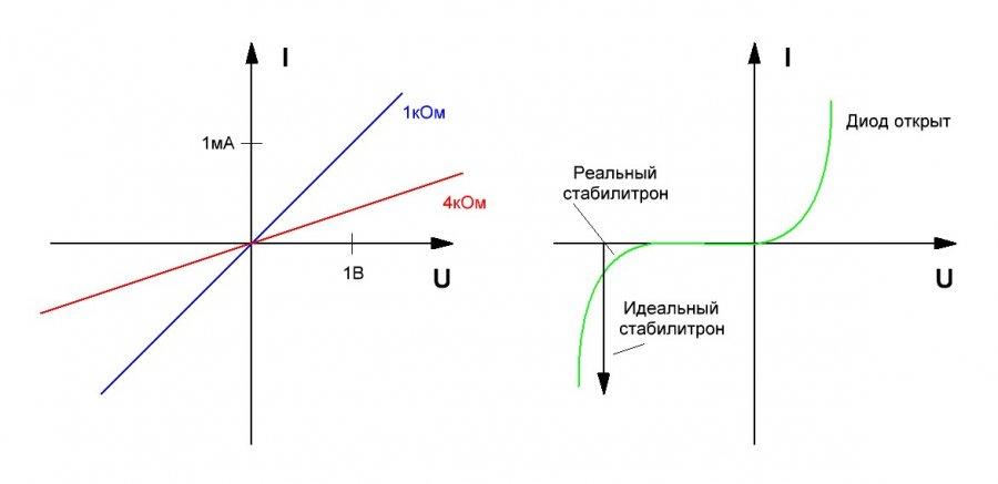 https://alexragulin.ru/img/lesson/37/37e66d16144355d1eeaf31e348c7c80920210215224213.jpg
