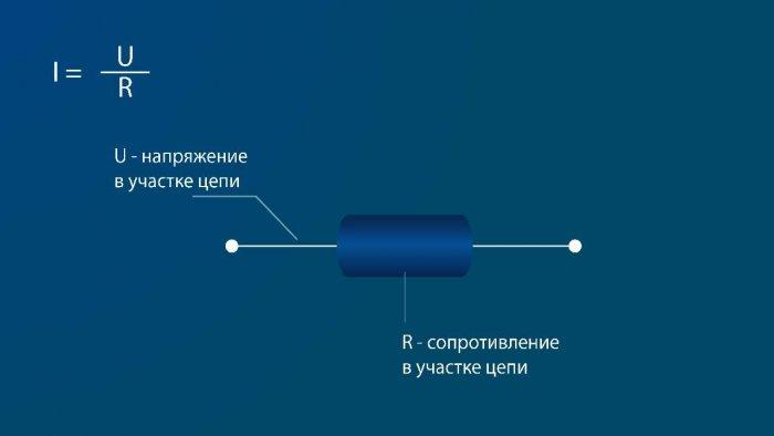 https://alexragulin.ru/img/lesson/3f/3f68cbb614aa1a7c08bffec33bf4190520210328120652.jpg