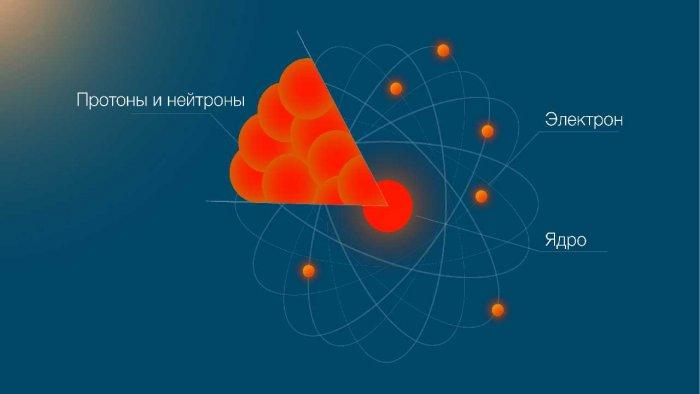 https://alexragulin.ru/img/lesson/46/467927c0d2c194c334a928b4b318040720210328113720.jpg