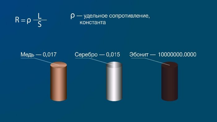https://alexragulin.ru/img/lesson/54/54ad22840b5e8ad2d55b84135f7bc9c220210328114646.jpg