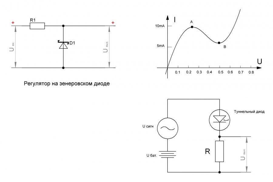 https://alexragulin.ru/img/lesson/cc/cc06ad6dafd5ae7e07c957582c7b3cac20210215224231.jpg