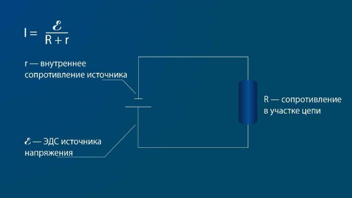 https://alexragulin.ru/img/lesson/d9/d9c516bde009b53bf89092774d13c51920210328120652.jpg