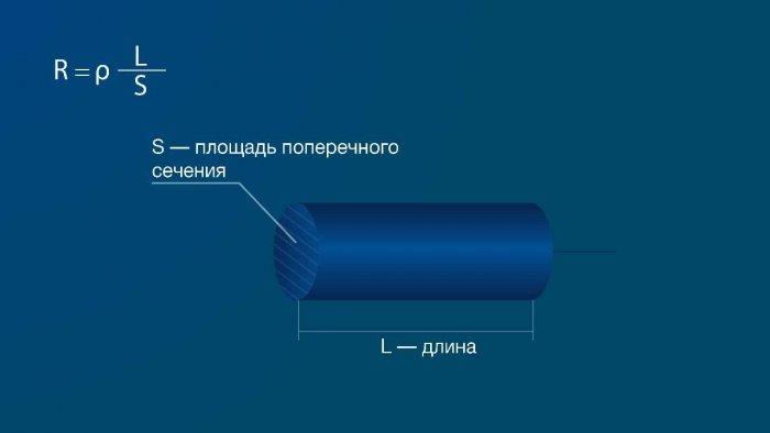 https://alexragulin.ru/img/lesson/f0/f08eb441a0794751bfa89699189471dd20210328114646.jpg